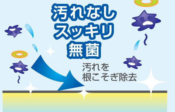 広島で販売・購入【スーパーアルカリイオン水】 汚れを根こそぎ除去