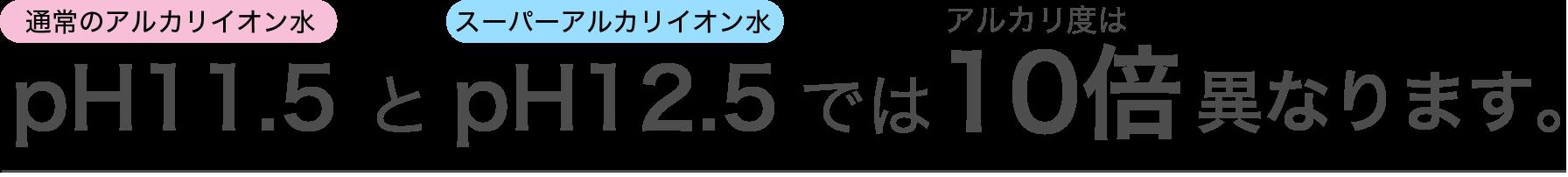 広島で販売・購入【スーパーアルカリイオン水】 pH11.5とpH12.5ではアルカリ度は10倍異なります。