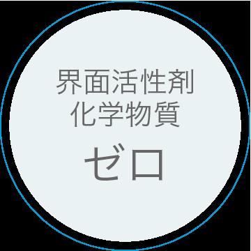 広島で販売・購入【スーパーアルカリイオン水】 特徴5:界面活性剤・化学物質ゼロ