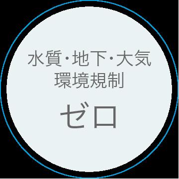 広島で販売・購入【スーパーアルカリイオン水】 特徴6:水質・地下・大気環境規制ゼロ